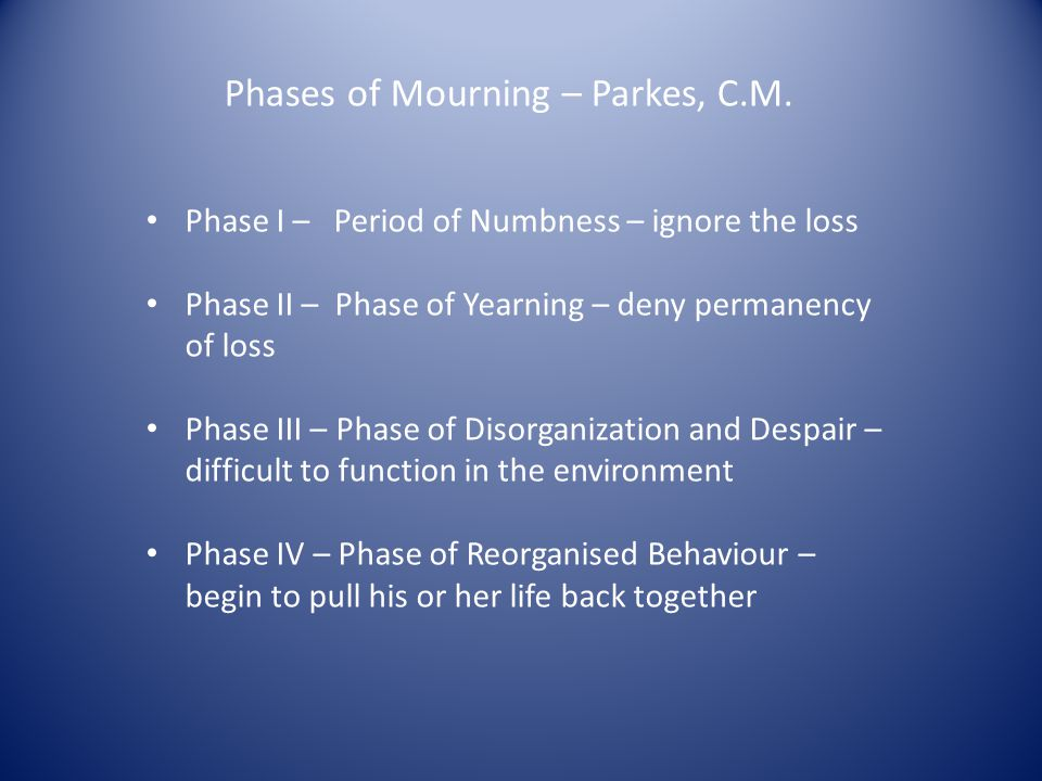Phases of Mourning – Parkes, C.M.