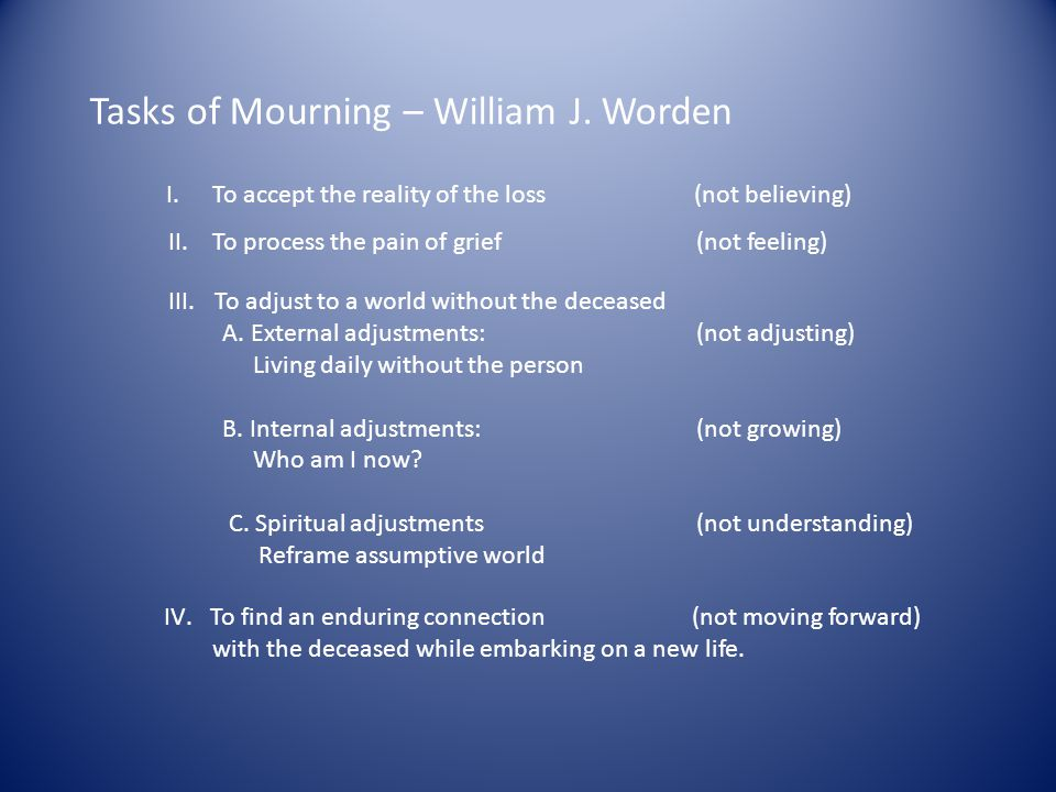 Tasks of Mourning – William J. Worden