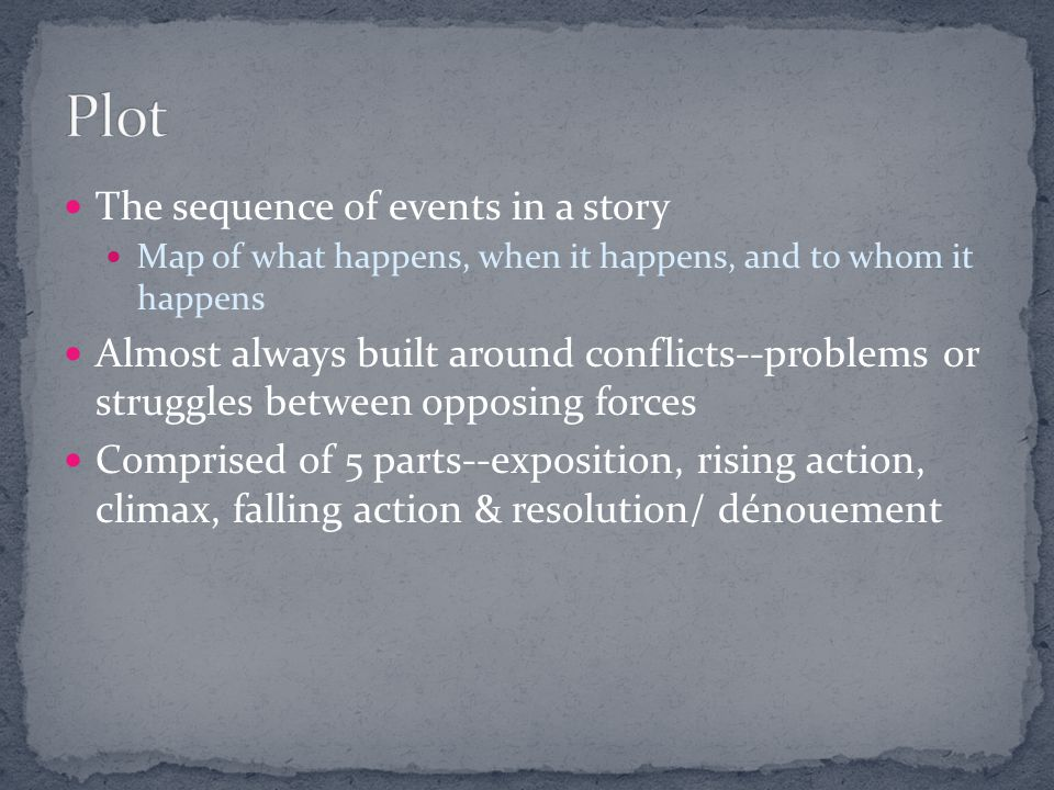 Plot The sequence of events in a story