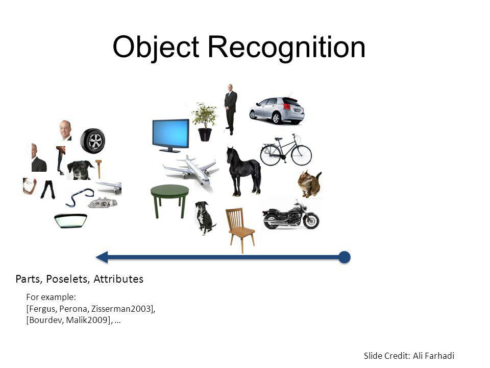 Object Recognition Parts, Poselets, Attributes For example: