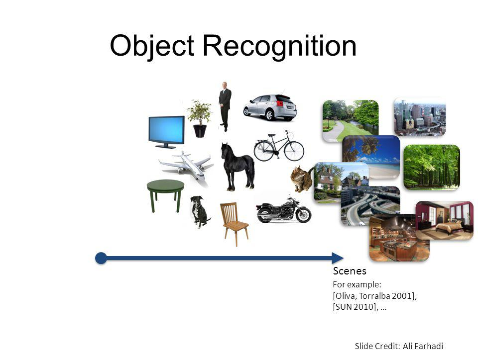 Object Recognition Scenes For example: [Oliva, Torralba 2001],