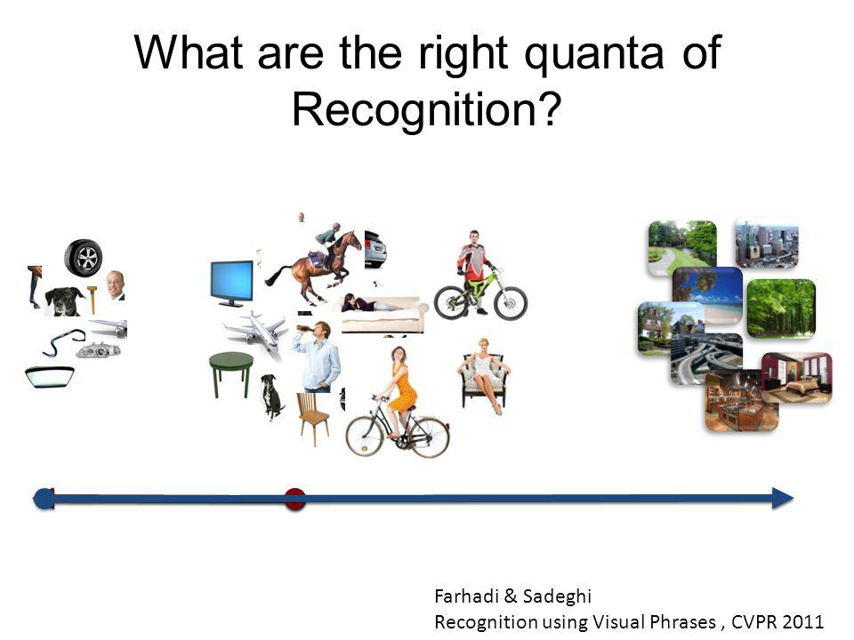 What are the right quanta of Recognition
