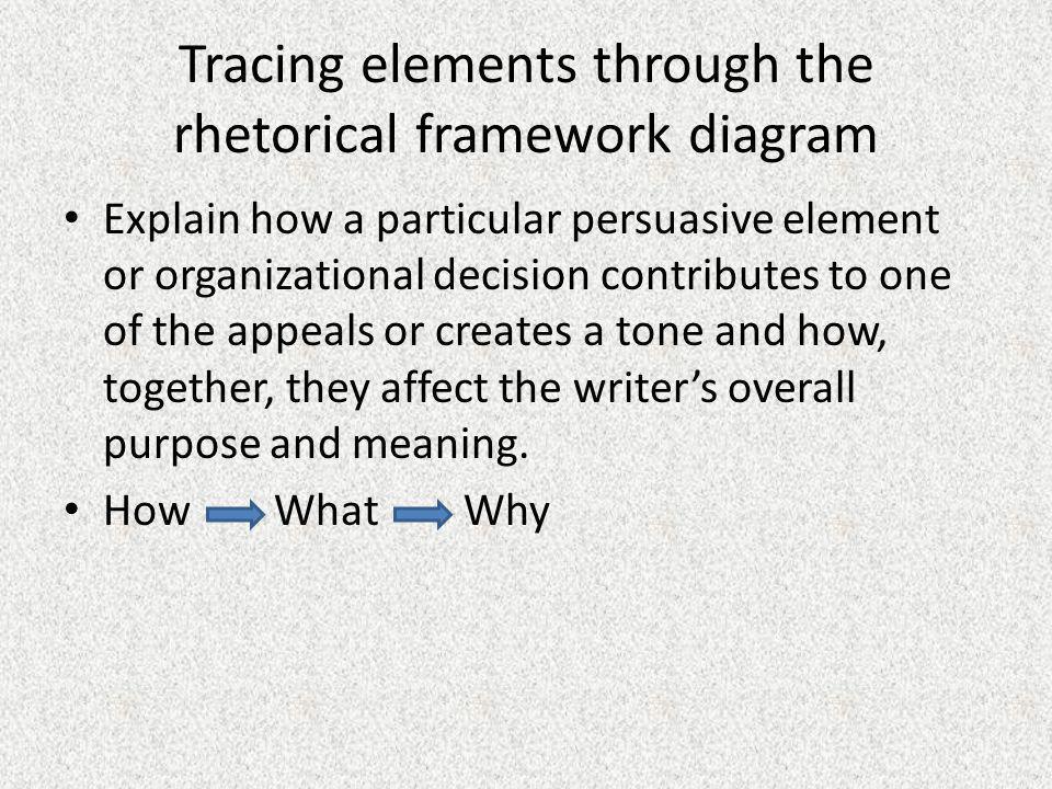 Tracing elements through the rhetorical framework diagram
