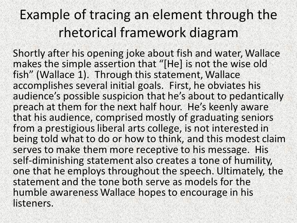 Example of tracing an element through the rhetorical framework diagram