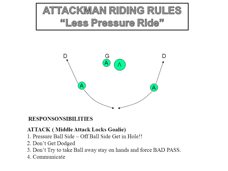 ATTACKMAN RIDING RULES Less Pressure Ride