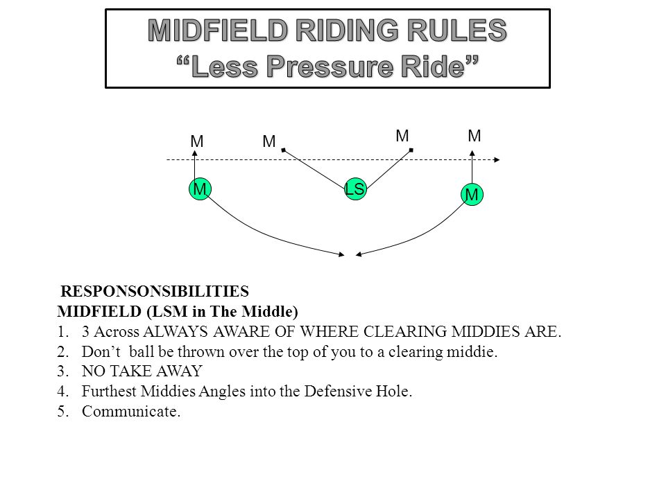 MIDFIELD RIDING RULES Less Pressure Ride