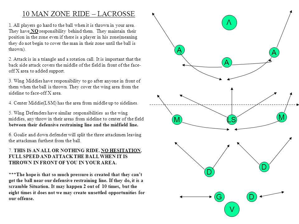 10 MAN ZONE RIDE – LACROSSE