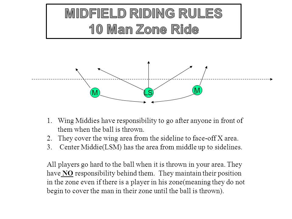 MIDFIELD RIDING RULES 10 Man Zone Ride