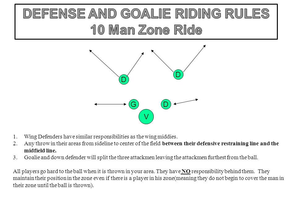 DEFENSE AND GOALIE RIDING RULES