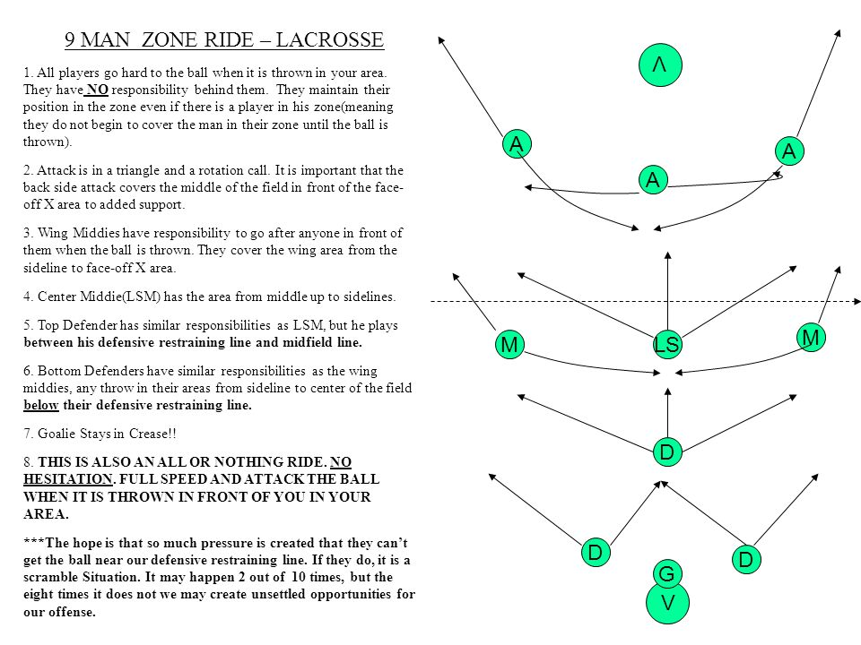 9 MAN ZONE RIDE – LACROSSE