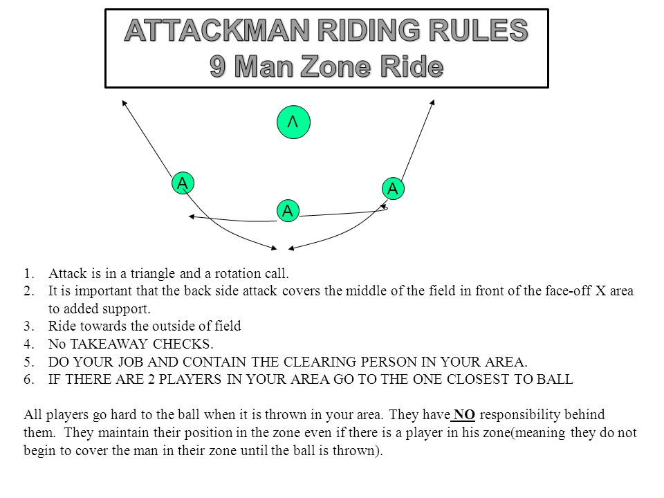 ATTACKMAN RIDING RULES 9 Man Zone Ride