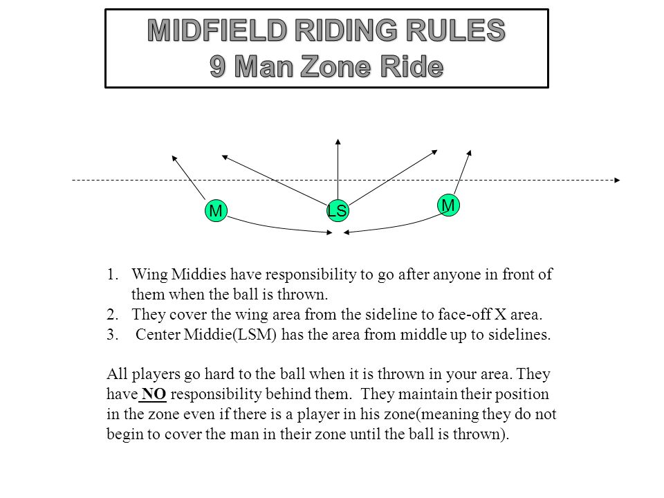 MIDFIELD RIDING RULES 9 Man Zone Ride