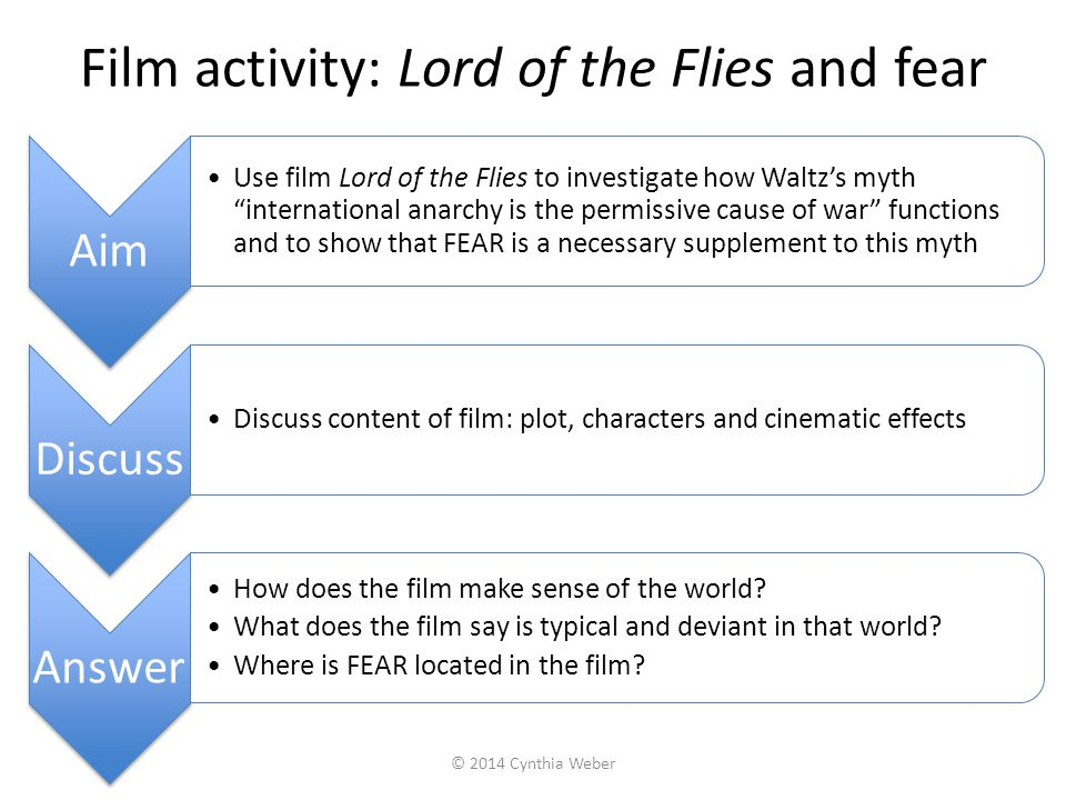 Film activity: Lord of the Flies and fear