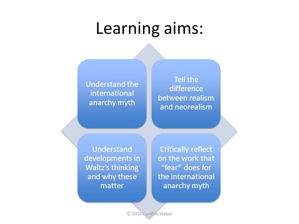 Learning aims: Understand the international anarchy myth