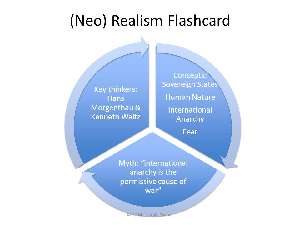 (Neo) Realism Flashcard