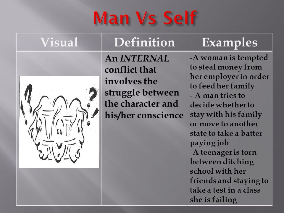 Man Vs Self Visual Definition Examples
