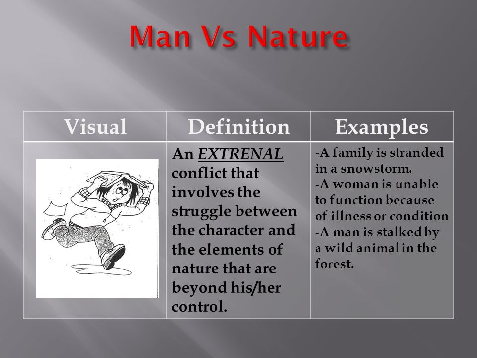 Man Vs Nature Visual Definition Examples