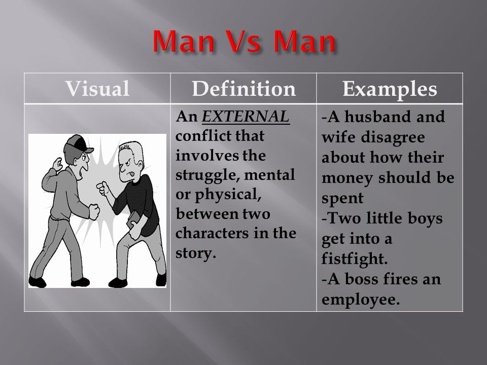 Man Vs Man Visual Definition Examples