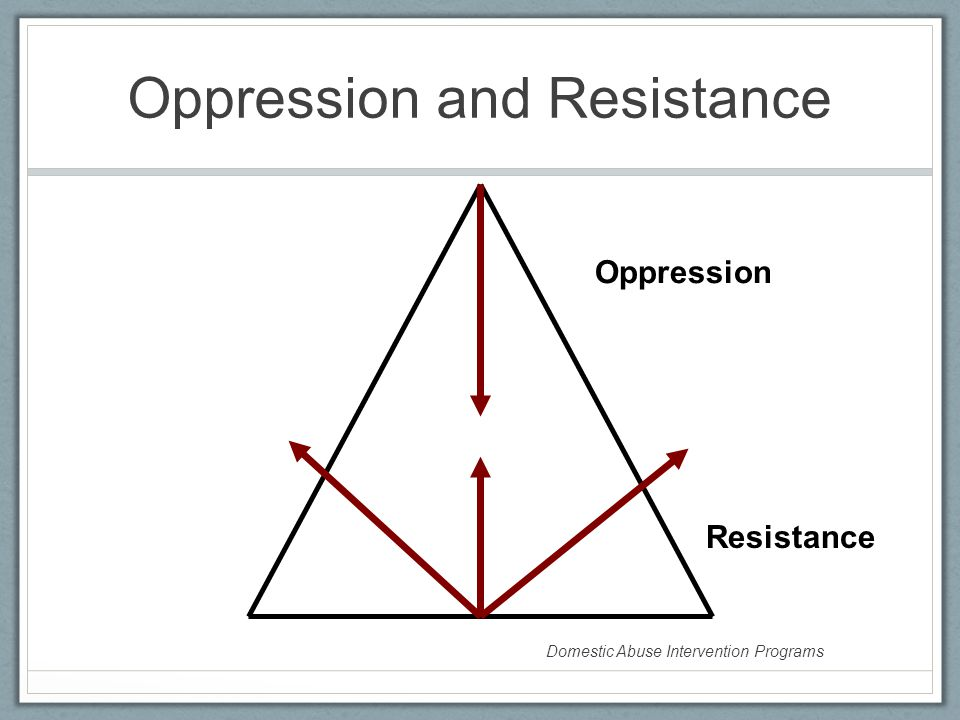 Oppression and Resistance