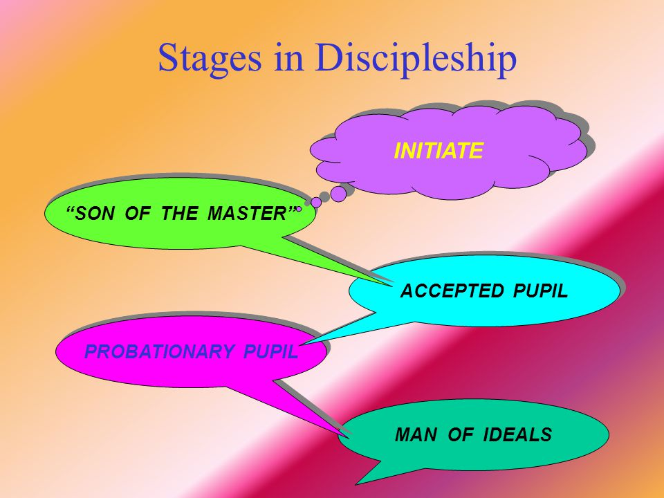 Stages in Discipleship