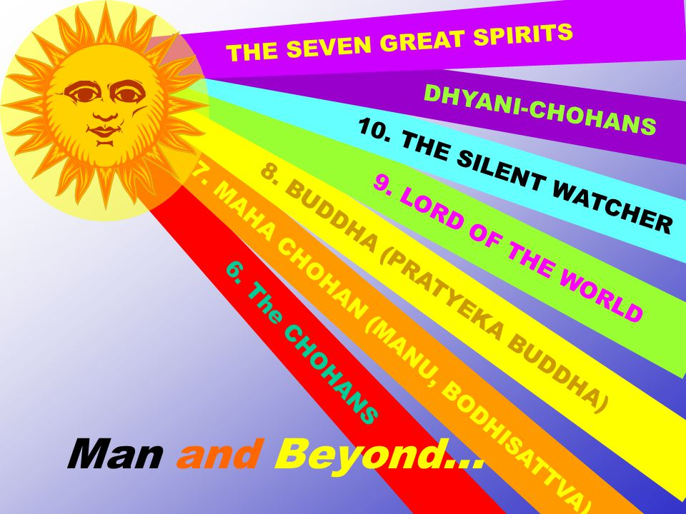 Man and Beyond... THE SEVEN GREAT SPIRITS DHYANI-CHOHANS