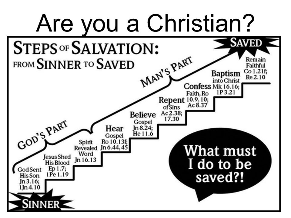 Are you a Christian God sent His Son: