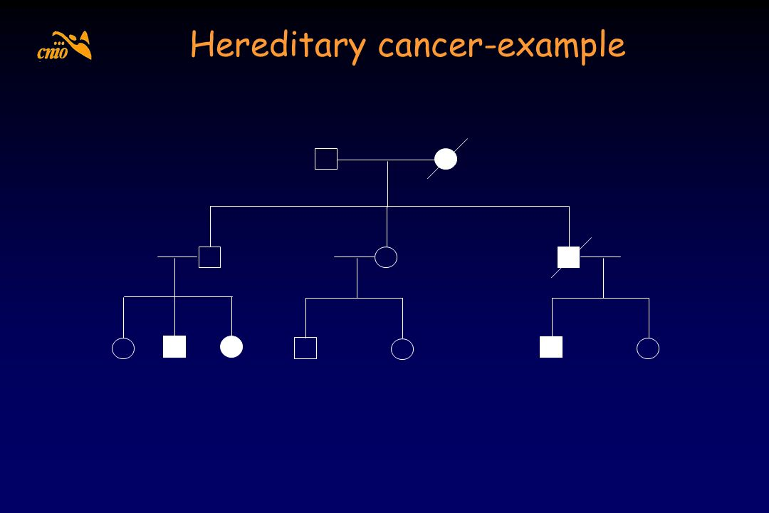 Hereditary cancer-example