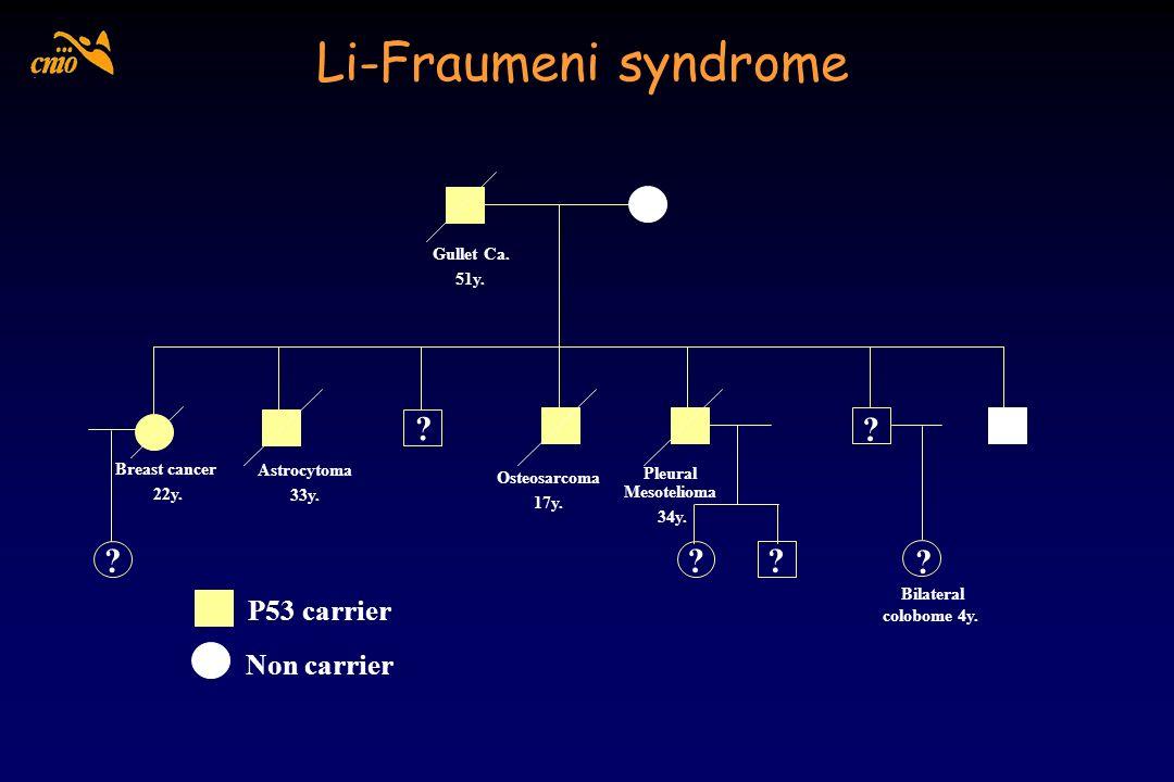 Li-Fraumeni syndrome P53 carrier Non carrier Gullet Ca.