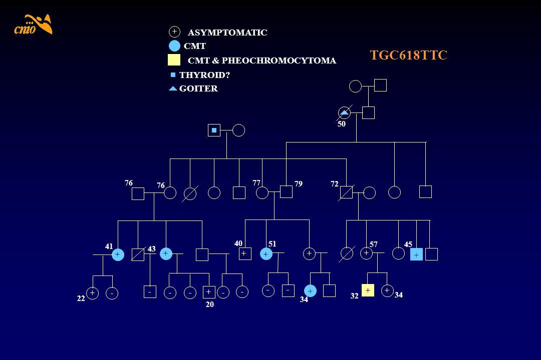 TGC618TTC ASYMPTOMATIC CMT CMT & PHEOCHROMOCYTOMA THYROID GOITER - +