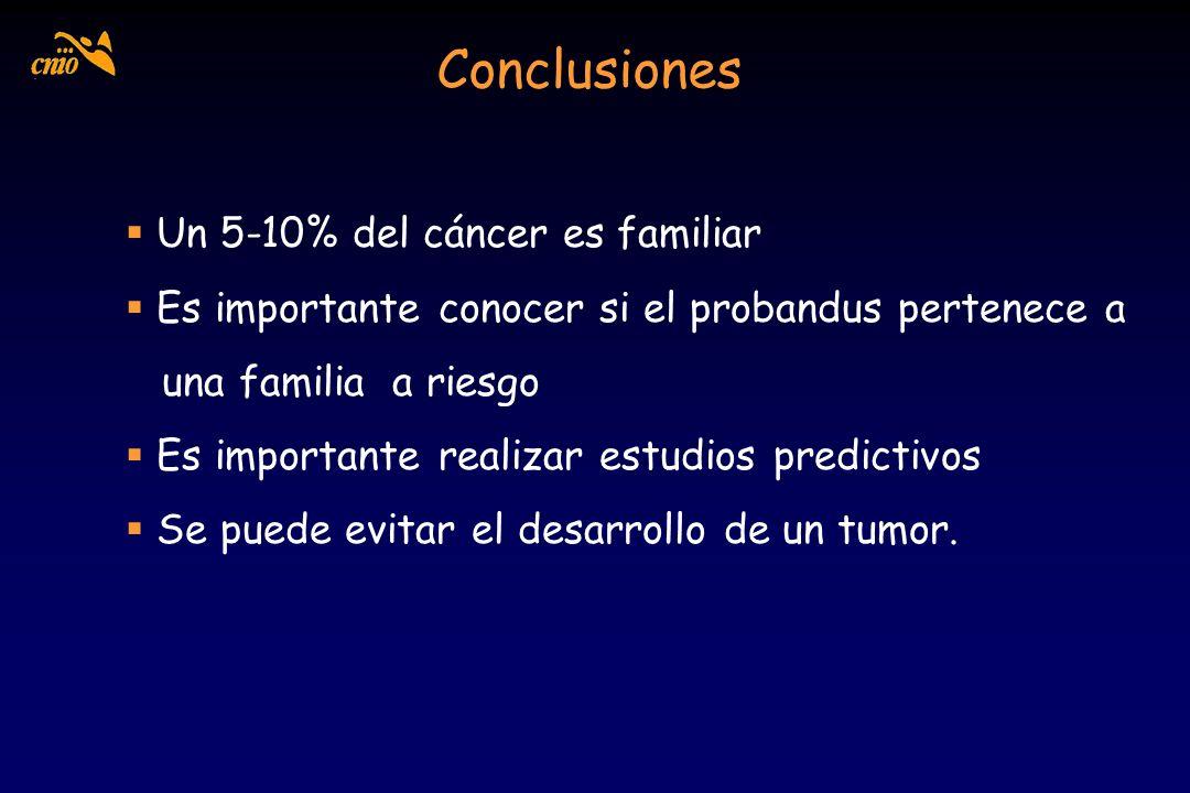 Conclusiones Un 5-10% del cáncer es familiar