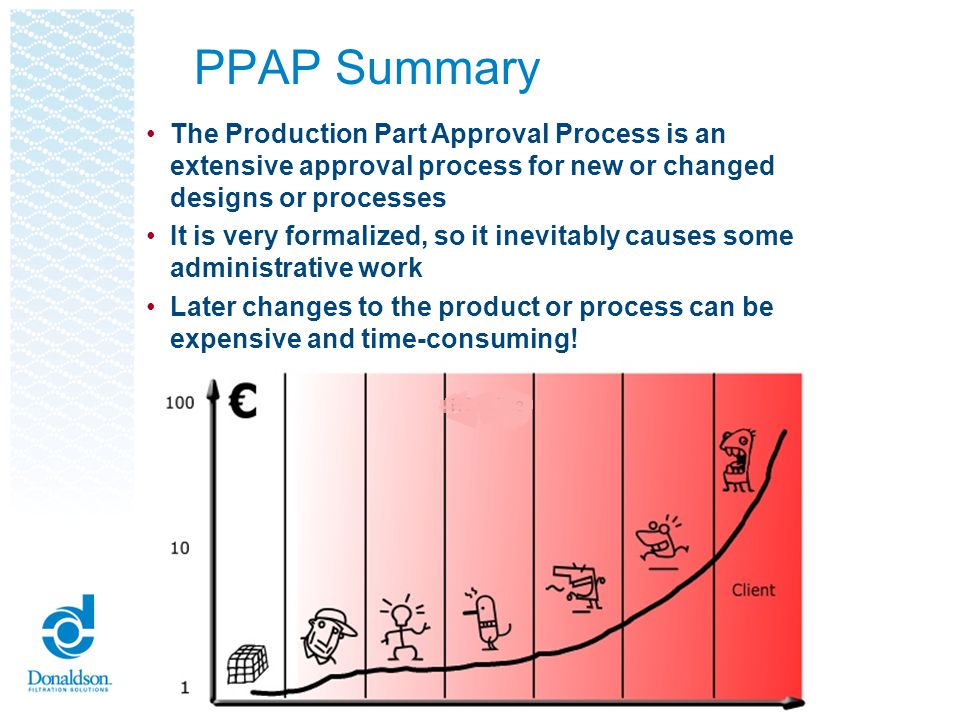PPAP Summary The Production Part Approval Process is an extensive approval process for new or changed designs or processes.