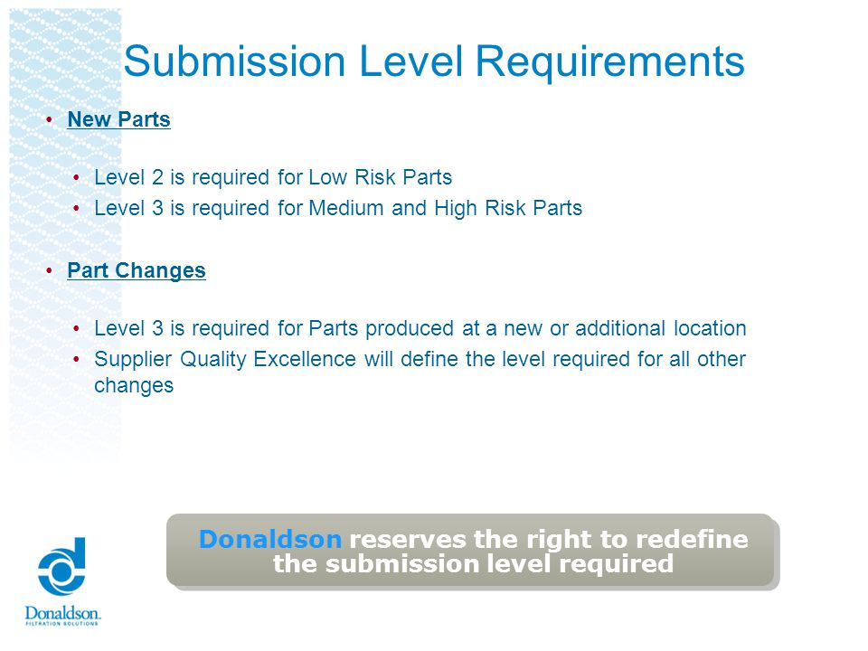 Submission Level Requirements