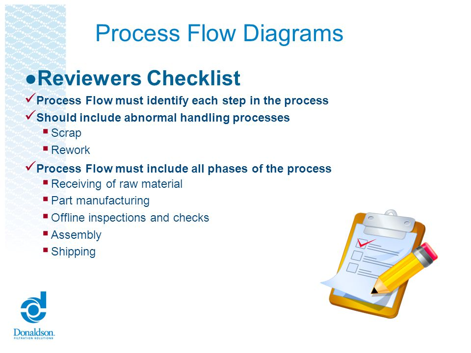 Process Flow Diagrams Reviewers Checklist