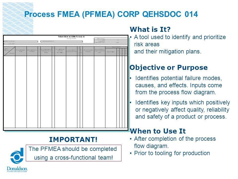 Process FMEA (PFMEA) CORP QEHSDOC 014