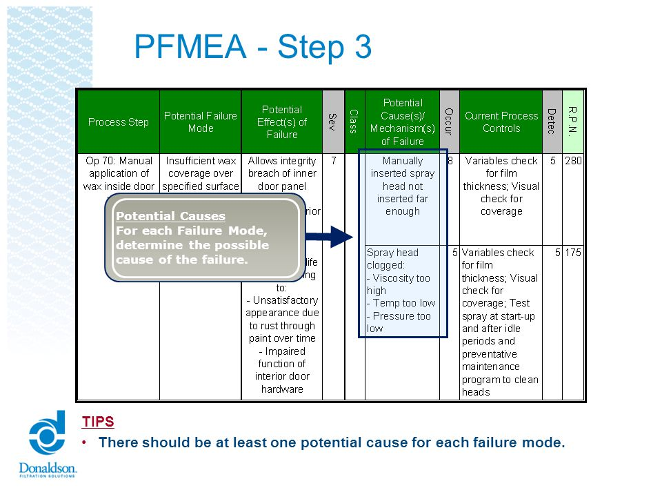 PFMEA - Step 3 Potential Causes. For each Failure Mode, determine the possible cause of the failure.