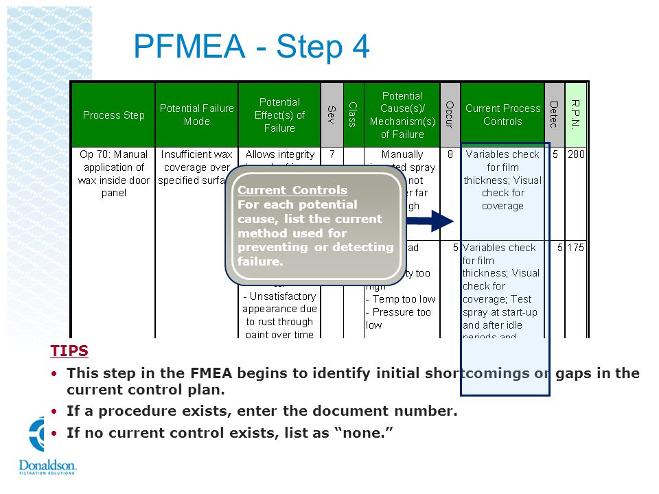 PFMEA - Step 4 Current Controls. For each potential. cause, list the current. method used for. preventing or detecting.