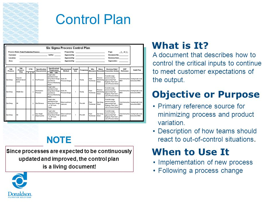 Control Plan What is It Objective or Purpose NOTE When to Use It