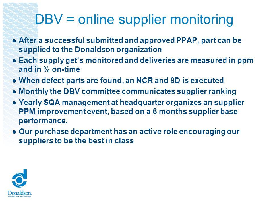 DBV = online supplier monitoring