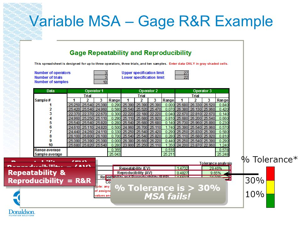 Variable MSA – Gage R&R Example