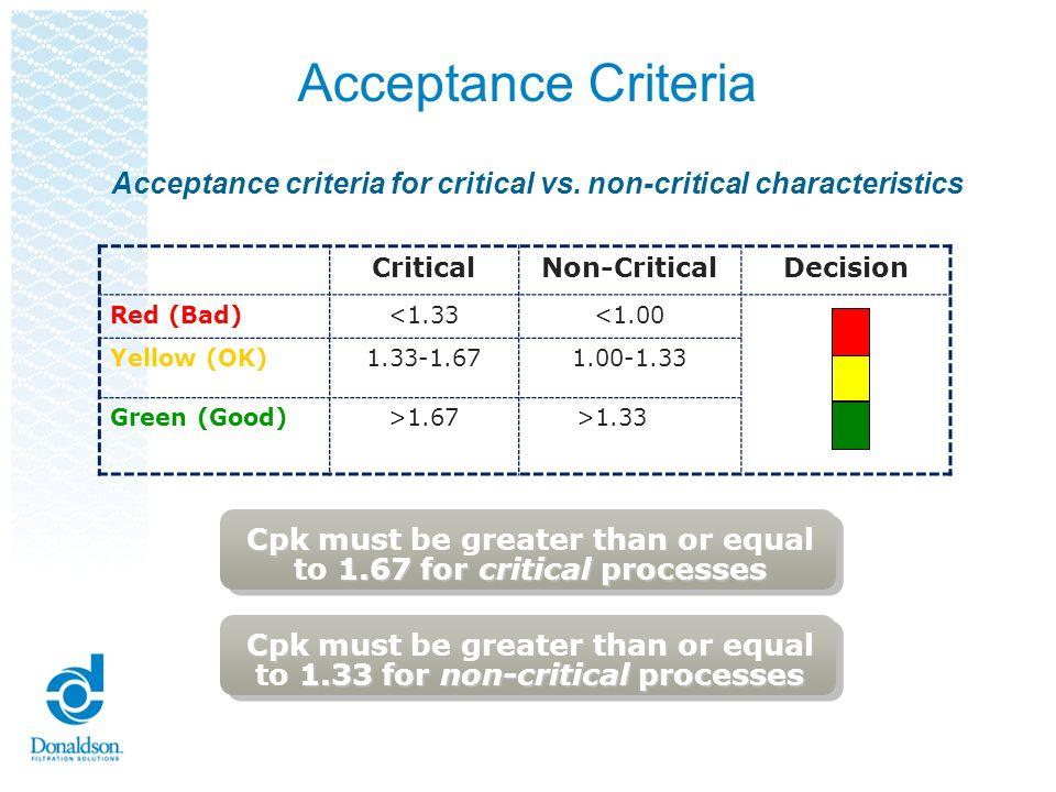 Acceptance criteria for critical vs. non-critical characteristics