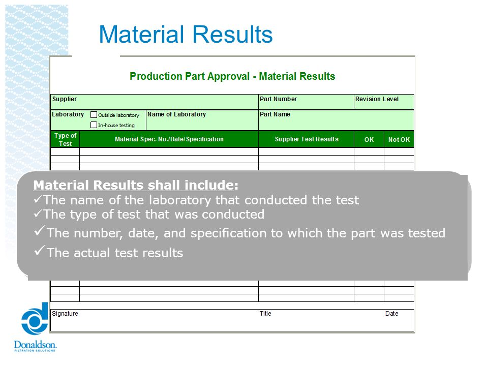 Material Results Material Results shall include: The name of the laboratory that conducted the test.
