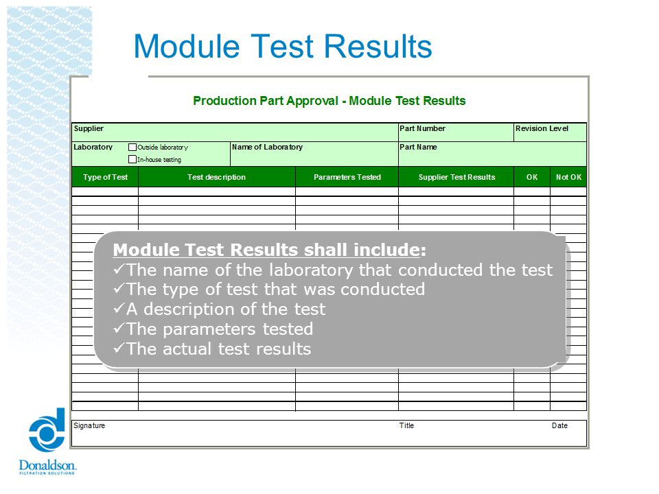 Module Test Results Module Test Results shall include: