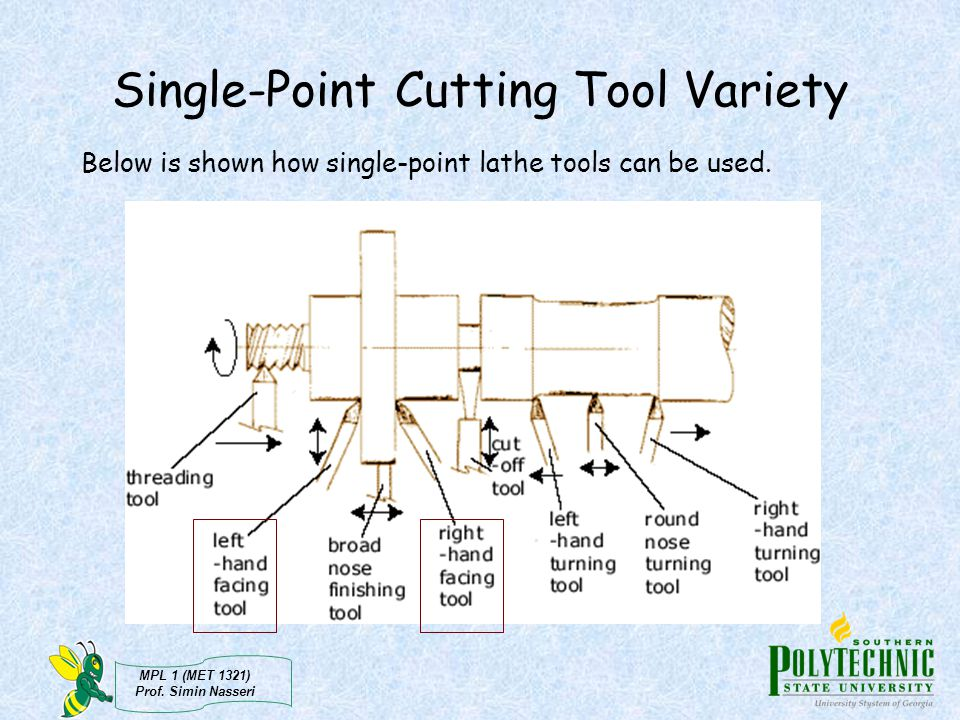 Single-Point Cutting Tool Variety
