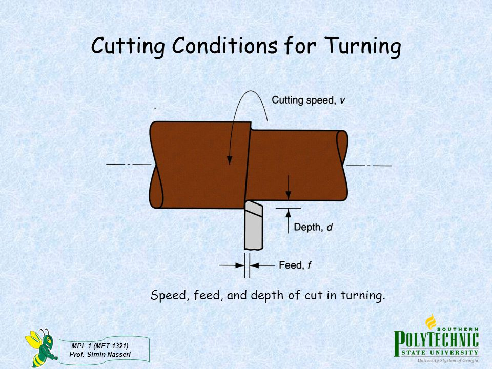 Cutting Conditions for Turning