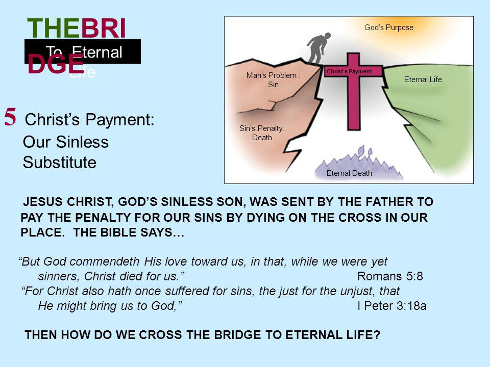 5 Christ's Payment: Our Sinless Substitute