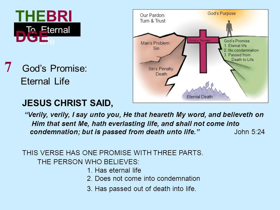 7 God's Promise: Eternal Life JESUS CHRIST SAID,
