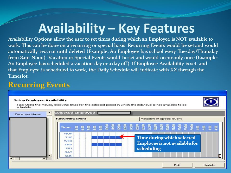 Availability – Key Features