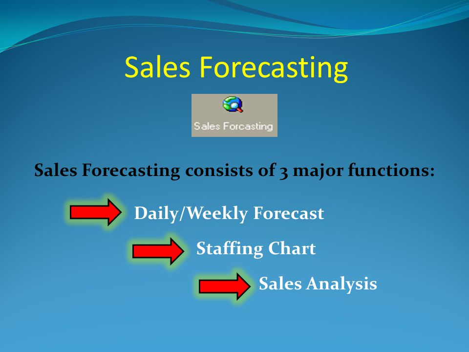 Sales Forecasting consists of 3 major functions:
