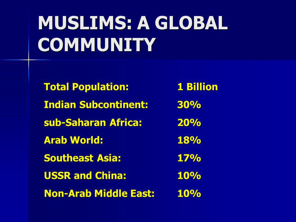 MUSLIMS: A GLOBAL COMMUNITY