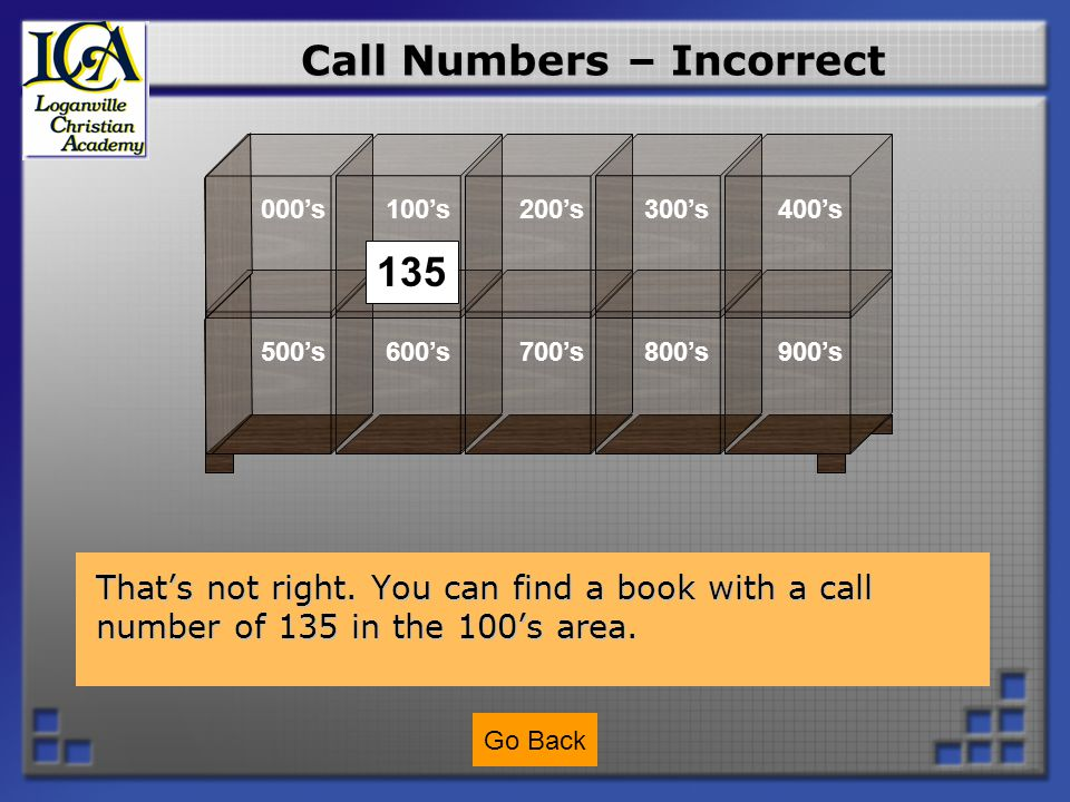 Call Numbers – Incorrect